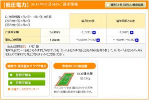 三井ホーム 全館空調の電気代201405